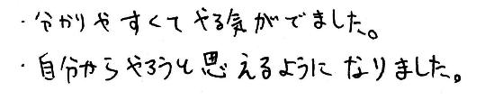 Tちゃん(尾道市)からの口コミ