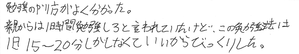 Y君(井原市)からの口コミ