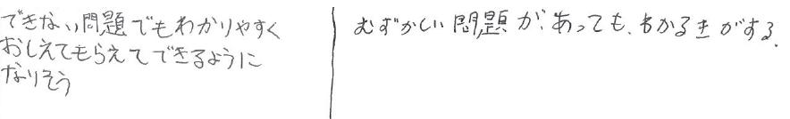 H君・K君(八幡市)からの口コミ