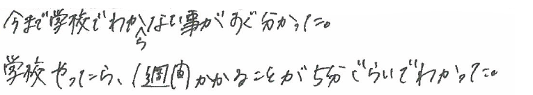 Nちゃん(箕面市)からの口コミ