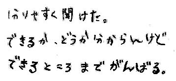 みかちゃん(美作市)からの口コミ
