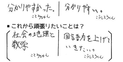 ことみちゃん(中1)・こうしろう君(小6)(備前市)からの口コミ