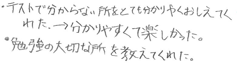 ユウナちゃん。(知多郡武豊町)からの口コミ