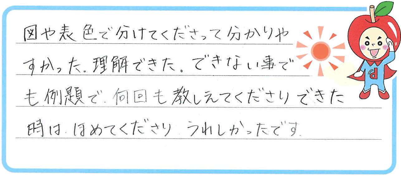 Mちゃん(北名古屋市)からの口コミ