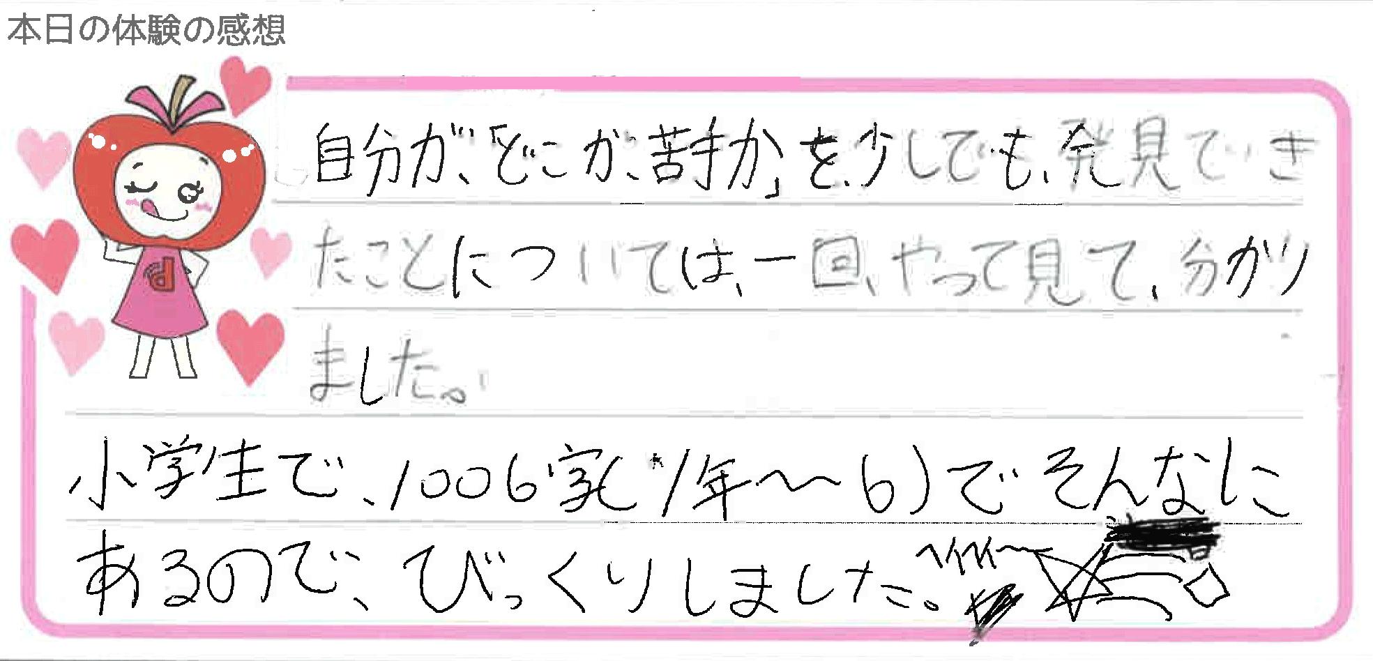 Tちゃん(勝山市)からの口コミ