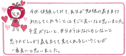 Kちゃん(奈良市)からの口コミ