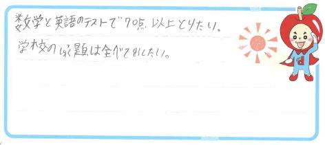 Y君(徳島市)からの口コミ
