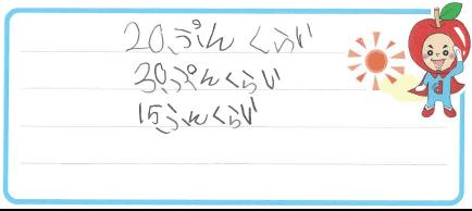 K君(名古屋市中村区)からの口コミ
