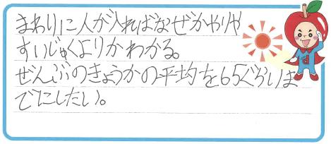 E君(松江市)からの口コミ